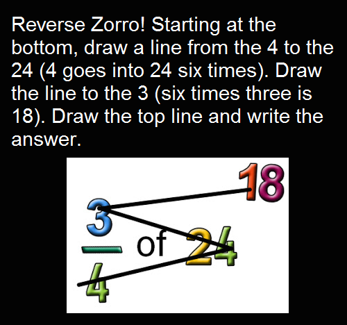 AD-Useful-Math-Hacks-That-They-Didn't-Teach-You-In-School-05