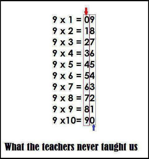 AD-Useful-Math-Hacks-That-They-Didn't-Teach-You-In-School-08