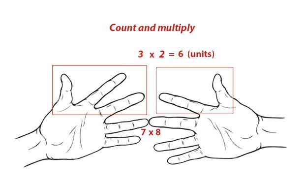 AD-Useful-Math-Hacks-That-They-Didn't-Teach-You-In-School-09-2