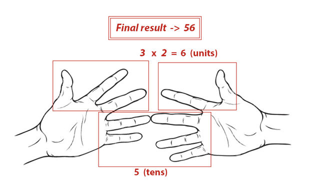 AD-Useful-Math-Hacks-That-They-Didn't-Teach-You-In-School-09-3