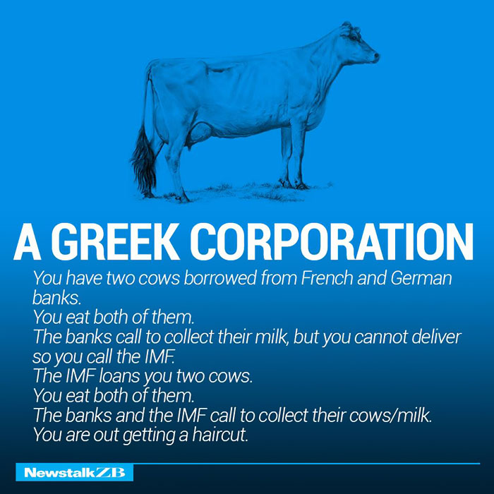 AD-Corperation-Economies-Explained-Cows-Ecownomics-01
