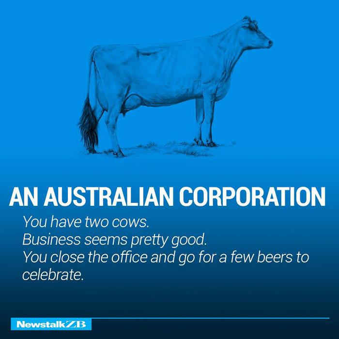 AD-Corperation-Economies-Explained-Cows-Ecownomics-09