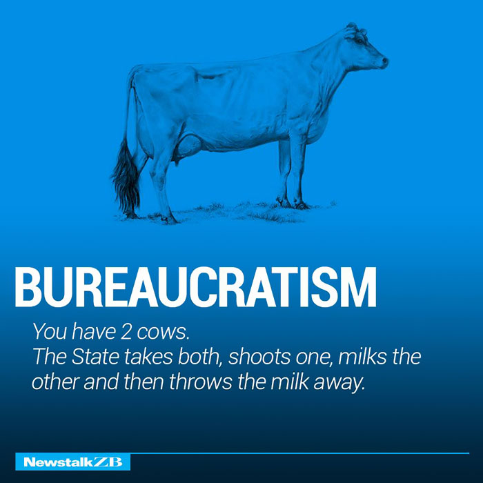 AD-Corperation-Economies-Explained-Cows-Ecownomics-14