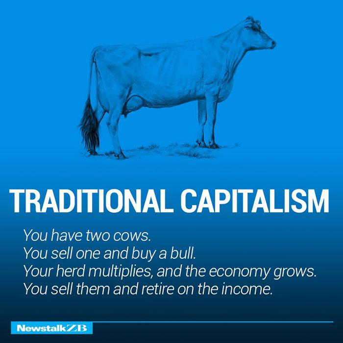 AD-Corperation-Economies-Explained-Cows-Ecownomics-30