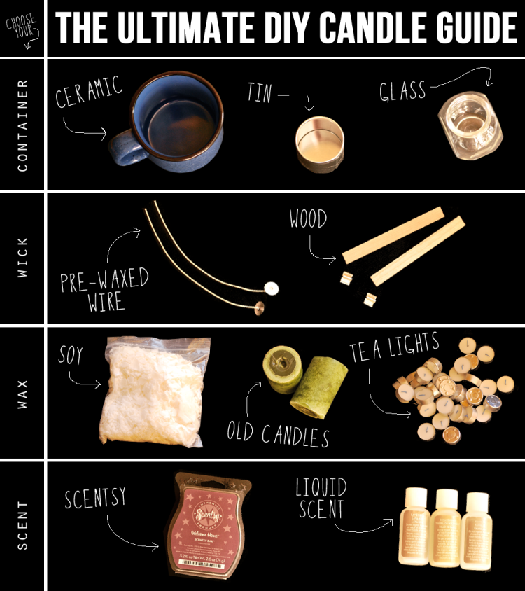 AD-Brilliant-DIY-Candle-Making-and-Decorating-Tutorials-16