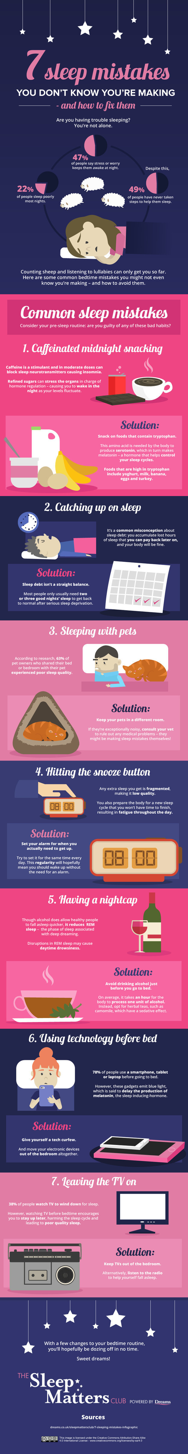AD-Charts-That-Will-Help-You-Sleep-Better-08