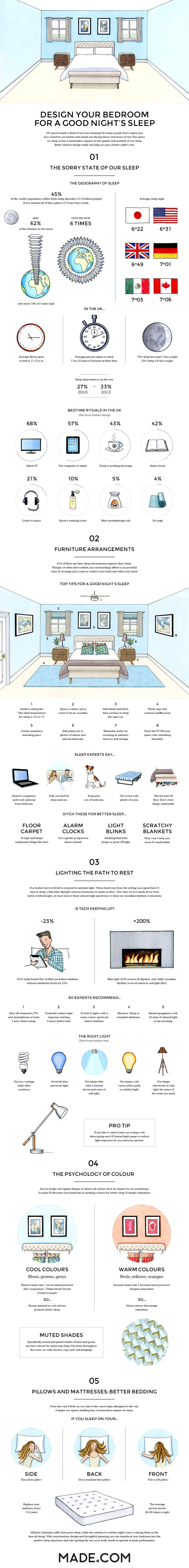 AD-Charts-That-Will-Help-You-Sleep-Better-11