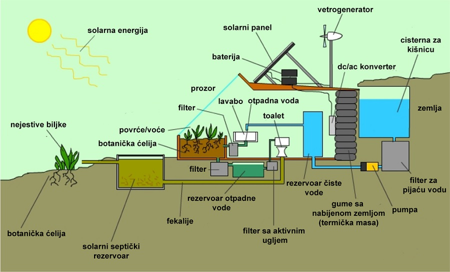 AD-Earthship-Sustainable-Homes-15
