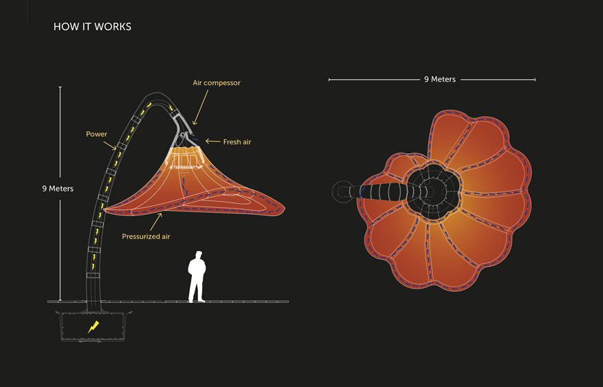 AD-Inflating-Flowers-Warde-HQ-Architects-Jerusalem-07