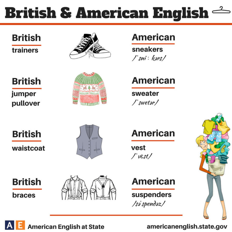 american english or british english Define american english: the english language as spoken in the us —used especially with the implication that it is — american english in a sentence.