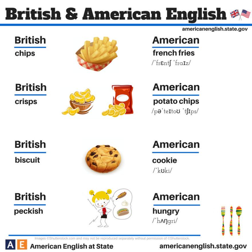 AD-British-Vs-American-English-Differences-02
