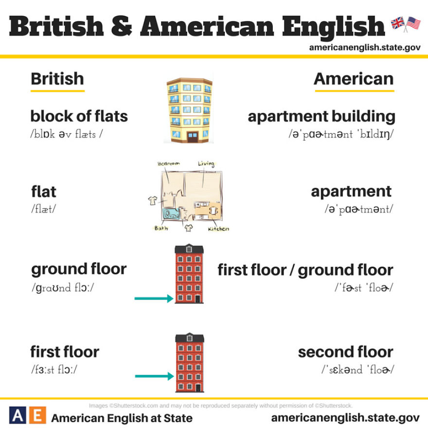 AD-British-Vs-American-English-Differences-05