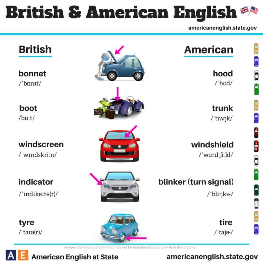 AD-British-Vs-American-English-Differences-06