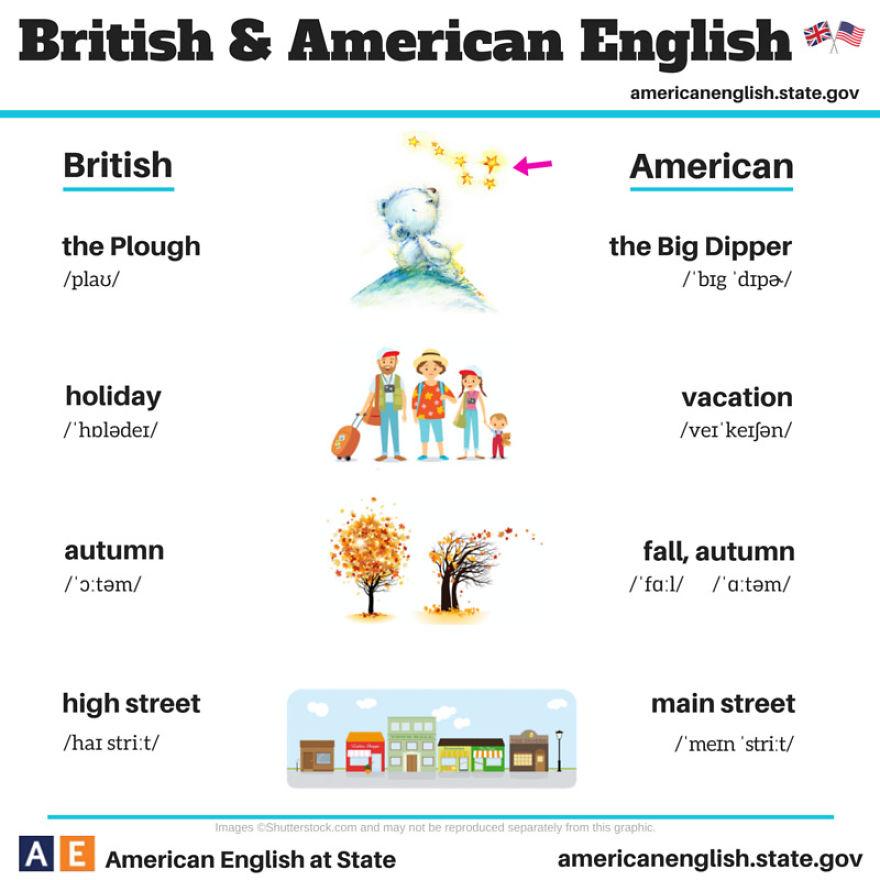 AD-British-Vs-American-English-Differences-07