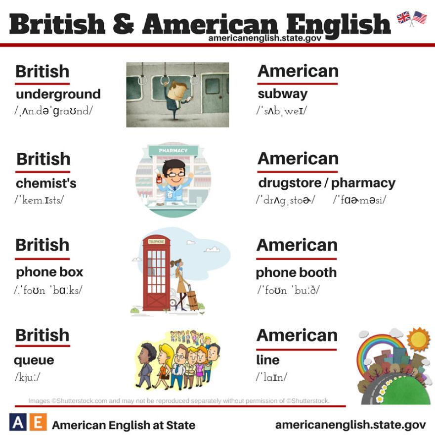 Buzzfeed English Language