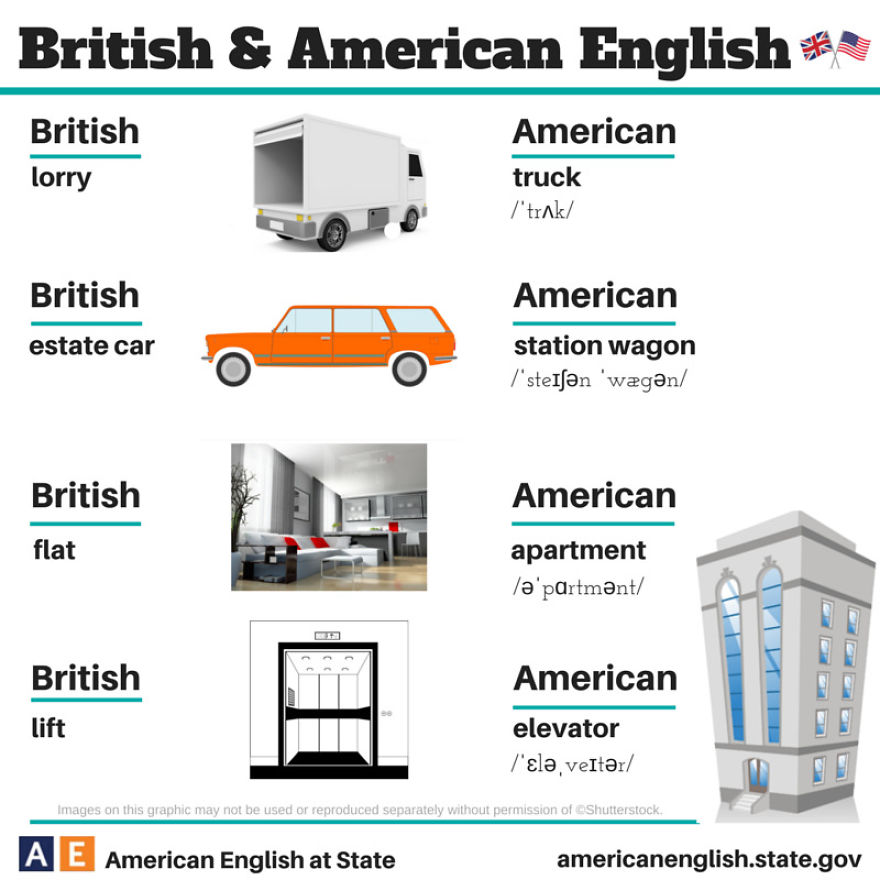 AD-British-Vs-American-English-Differences-10