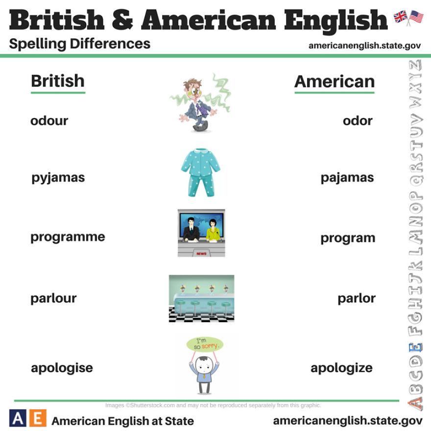 AD-British-Vs-American-English-Differences-11