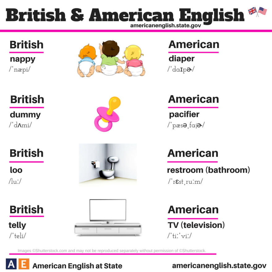 distinktion between british and american english There are quite a few noticeable differences between the british english dialect and the evolved dialect of american english 100+ differences between british and american english american english is the form of english used in the united states.