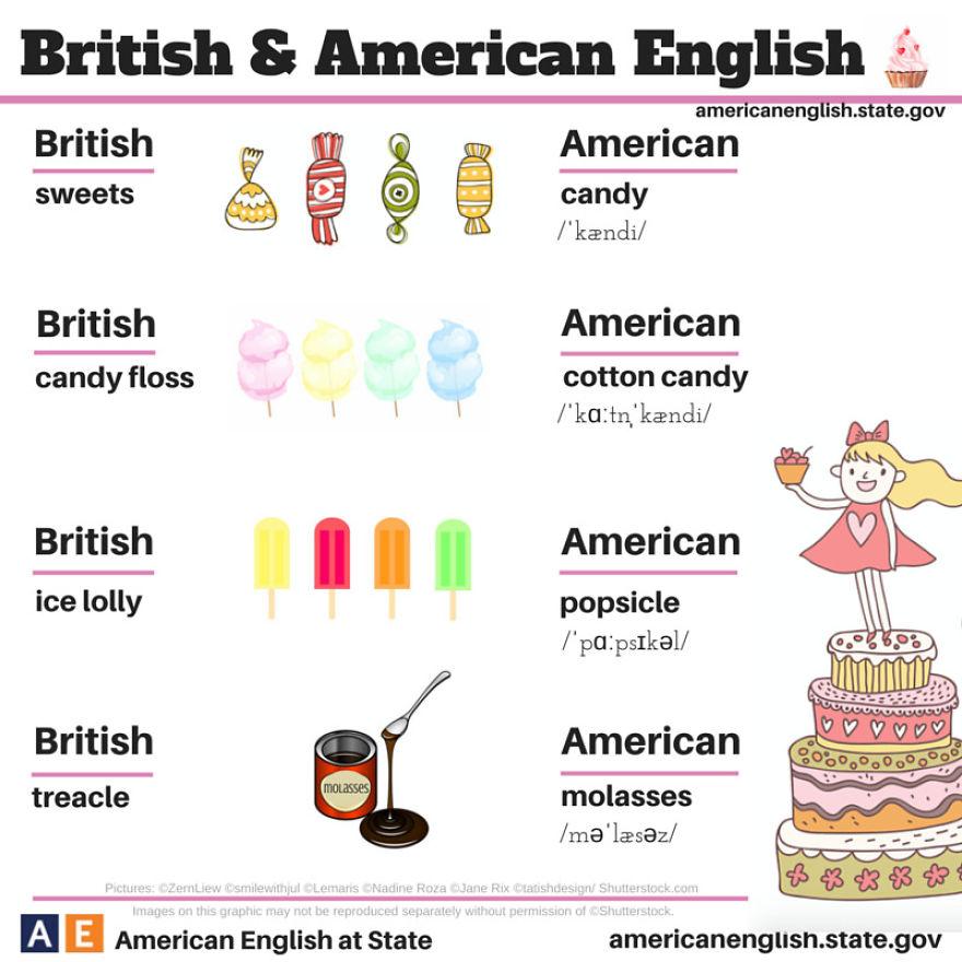 AD-British-Vs-American-English-Differences-13