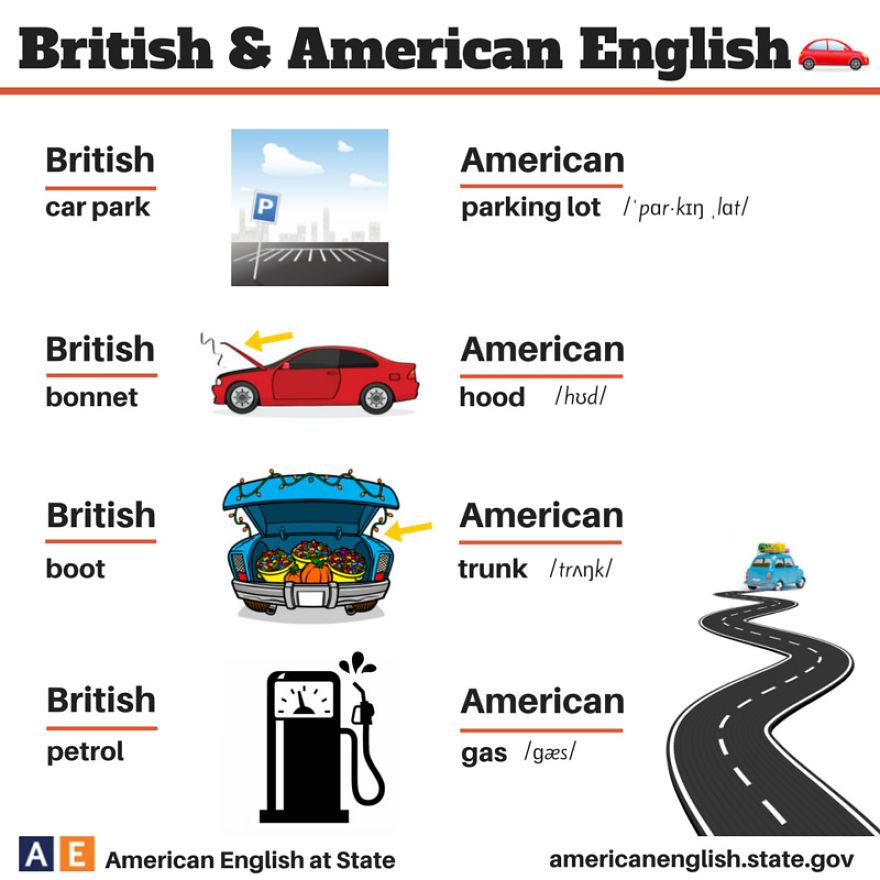 AD-British-Vs-American-English-Differences-24