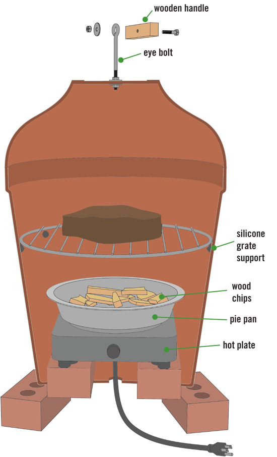 AD-DIY-Outdoor-Cooker-How-To-Build-A-Clay-Pot-Cooker-01-1