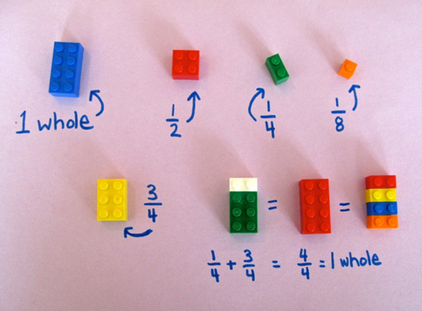 AD-Lego-Math-Teaching-Children-Alycia-Zimmerman-03