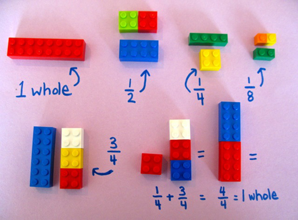 AD-Lego-Math-Teaching-Children-Alycia-Zimmerman-04