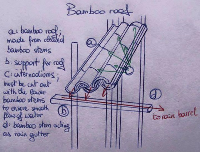 AD-Bamboo-As-A-Building-Material-For-Unique-Design-Of-Your-House-02