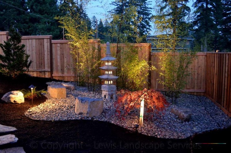 Garden Landscaper garden design ideas with pebbles