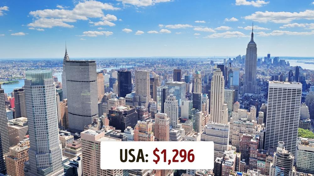 AD-Minimum-Wage-Compare-Around-The-Globe-27